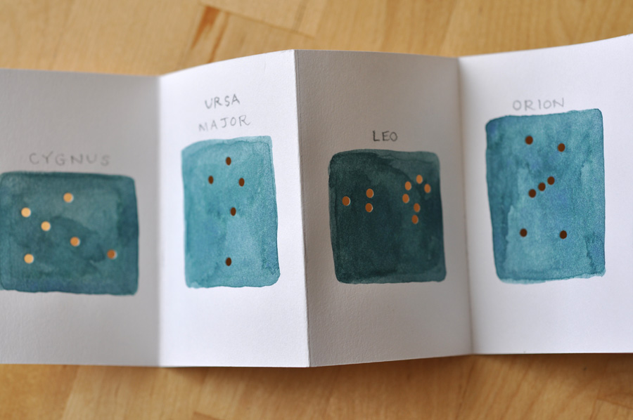 10 Out Of This World Stargazing Crafts For Kids Parentmap