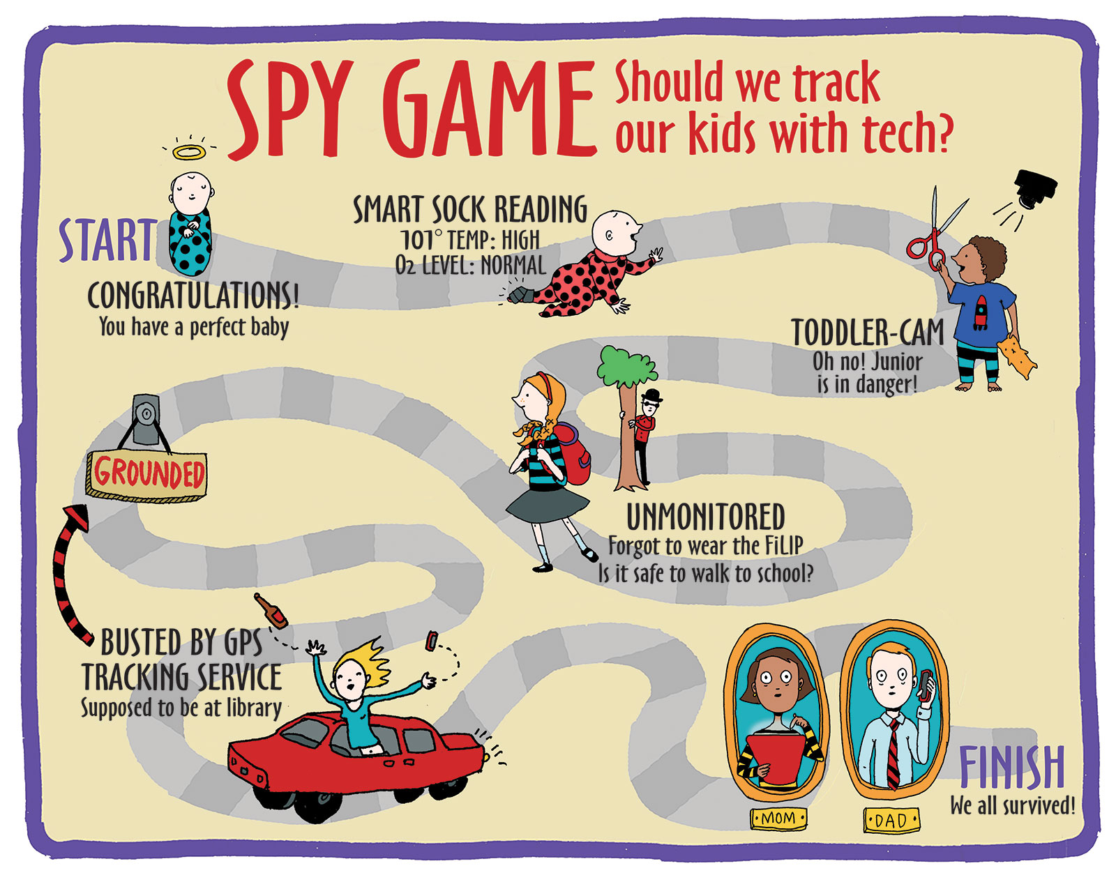 Spy Game: Should We Track Our Kids with Tech? Illustrated by Allie Arnold Illustrations